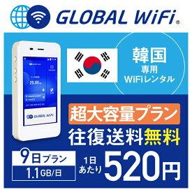 【レンタル】韓国 wifi レンタル 超大容量 9日 プラン 1日 1.1GB 4G LTE 海外 WiFi ルーター pocket wifi wi-fi ポケットwifi ワイファイ globalwifi グローバルwifi 〈◆_韓国 4G(高速) 1.1GB/日 超大容量_rob#〉