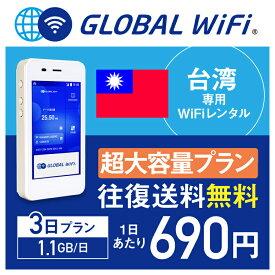 【レンタル】台湾 wifi レンタル 超大容量 3日 プラン 1日 1.1GB 4G LTE 海外 WiFi ルーター pocket wifi wi-fi ポケットwifi ワイファイ globalwifi グローバルwifi 〈◆_台湾 4G(高速) 1.1GB/日 超大容量_rob#〉