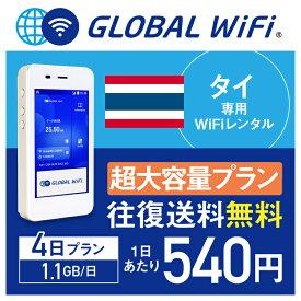 【レンタル】タイ wifi レンタル 超大容量 4日 プラン 1日 1.1GB 4G LTE 海外 WiFi ルーター pocket wifi wi-fi ポケットwifi ワイファイ globalwifi グローバルwifi 往復送料無料 空港受取返却可能 〈◆_タイ 4G(高速) 1.1GB/日 超大容量_rob#〉