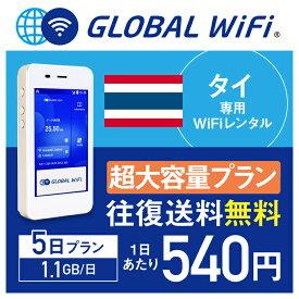 【レンタル】タイ wifi レンタル 超大容量 5日 プラン 1日 1.1GB 4G LTE 海外 WiFi ルーター pocket wifi wi-fi ポケットwifi ワイファイ globalwifi グローバルwifi 往復送料無料 空港受取返却可能 〈◆_タイ 4G(高速) 1.1GB/日 超大容量_rob#〉