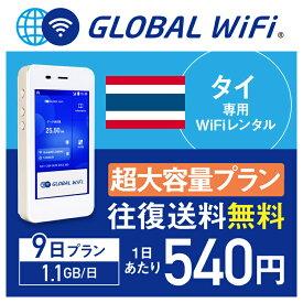 【レンタル】タイ wifi レンタル 超大容量 9日 プラン 1日 1.1GB 4G LTE 海外 WiFi ルーター pocket wifi wi-fi ポケットwifi ワイファイ globalwifi グローバルwifi 往復送料無料 空港受取返却可能 〈◆_タイ 4G(高速) 1.1GB/日 超大容量_rob#〉