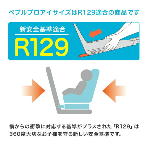 ペブルプロアイサイズのR129