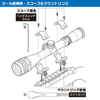 「東京マルイ」とのコラボレーション!エアソフトガン専用メンテツールセットゴッドハンドネコポス非対応ニパ子エアガンメンテナンス