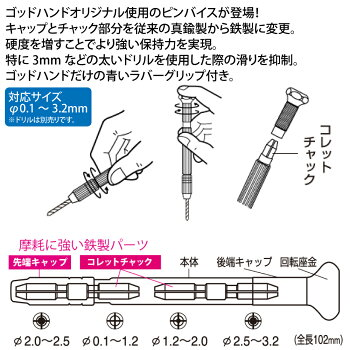 パワーピンバイスゴッドハンド日本製模型工具鉄製コレットチャック