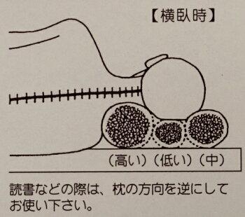 高さ調節できるバランスパイプ枕独自の3層構造で寝心地良好!頭と首にぴったりフィット!【柄お任せ】【送料無料】パイプマクラ35/50cmハードパイプ枕洗える枕、快眠まくらパイプピロー枕ウォッシャブル35cm×50cm