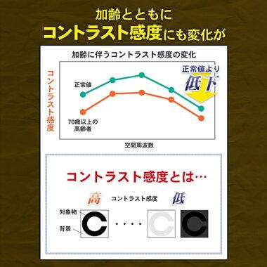 【ルテイン25mg】AFCルテインGOLD30日分3個セット【機能性表示食品】