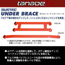 送料無料(一部離島除く) TANABE タナベ サステック アンダーブレース ホンダ N-BOXカスタム(2017〜 JF3)