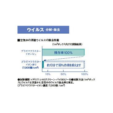 【レンタル】プラズマクラスター30