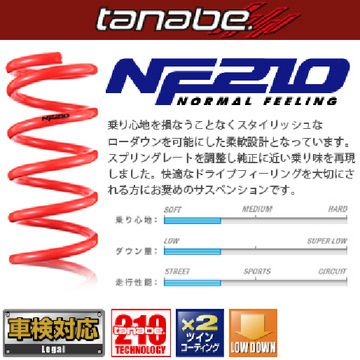 送料無料(一部離島除く) TANABE タナベ サスペンション NF210 トヨタ サクシード(2002〜2014 51系 NCP58G)