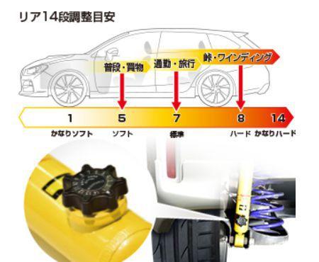 送料無料(一部離島除く) KYB カヤバ ローファースポーツプラス キット トヨタ エスティマ(2006〜 50系 ACR50W) フジコーポレーション