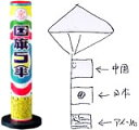 昭和の時代の定番パラシュート♪ 国旗5傘(パラシュート系花火)