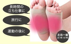 土踏まずサポーターシリコン左右1組セット足底筋膜炎足底腱膜炎足の痛み足の裏の痛み足のだるさ足底筋膜足裏アーチアーチサポート痛い原因冷え足がむくむ改善対策フットケア【meru2】