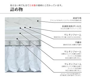 マットレスセミシングル日本製コンビネーションポケットコイル(幅85cm厚み約20cm)「抗菌防臭防ダニ綿入りヘリンボーン生地」3年保証ベッド用マットレスベッドマットレス