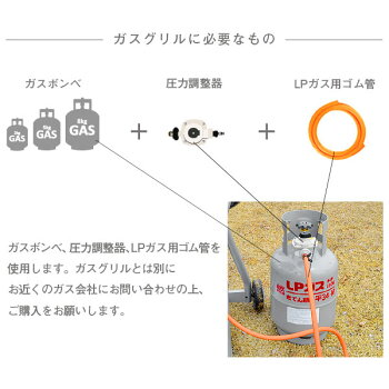 こちらのグリルはガスを使用します。