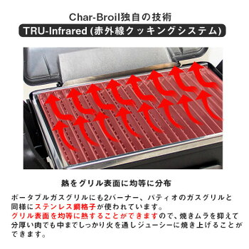 Char-Broil独自の技術