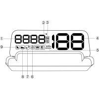 HUDヘッドアップディスプレイ投影スピードメーターデジタルプロジェクターGPSタイプ最先端モデル近未来T900
