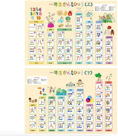 お風呂学習ポスター2枚セット(漢字一年生・上下) 知育教材