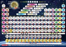 お風呂学習ポスター 受験教材 (元素周期表)