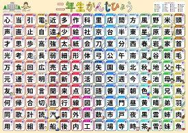 お風呂学習ポスター 漢字 (二年生・全160字)