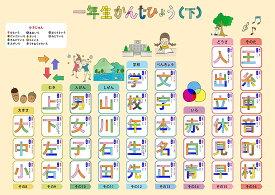 お風呂学習ポスター (漢字一年生・下) 知育教材