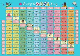 お風呂学習ポスター (引き算) 知育 お受験教材