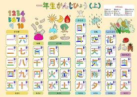 お風呂学習ポスター (漢字一年生・上) 知育教材