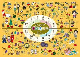 お風呂学習ポスター (季節・四季) 知育 お受験教材