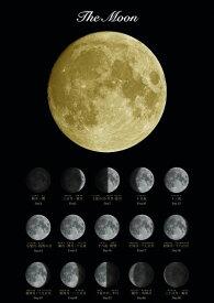 宇宙と月シリーズお風呂ポスターカレンダー (月の満ち欠け(タイトル大))
