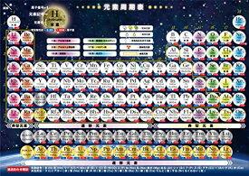 お風呂学習ポスター 受験教材 (元素周期表(大 60×42cm.))