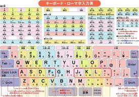 お風呂学習ポスター 算数 (キーボード・ローマ字入力表(中 36×25cm))