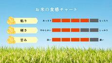米富山県産お米2kg富富富2キロ令和2年富山県産富富富2kgコロナ応援食品