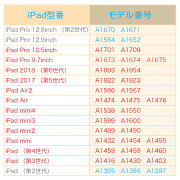 ipadケースiPad専用各仕様選択可iPad10.2Air410.9三つ折スマートカバー超薄軽量型スタンド機能高品質PUレザーケース13色iPadPro11用/iPadPro10.5/Air3/iPad9.7air1/iPadPro9.7/air2/mini54321/iPad4/3/2