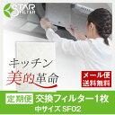 【定期便】レンジフードフィルター 1枚 [SF02 中サイズ]