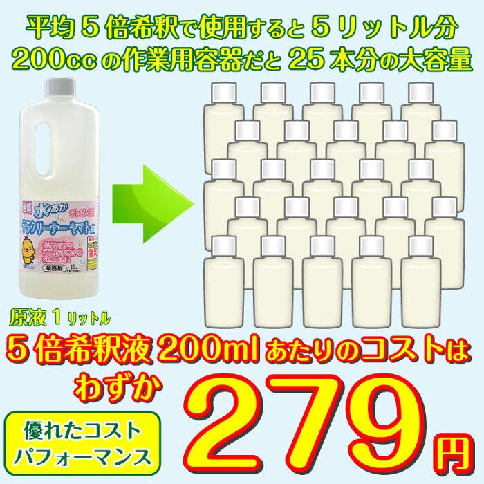 コストパフォーマンスに優れた水垢洗剤