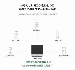アマゾンエコーグーグルホーム対応スマートコントローラースマート家電リモコンスマホリモコン赤外線リモコンスマートリモコンスマートホームテレビリモコンエアコンORVIBO送料無料マルチリモコンマジックキューブブランド人気