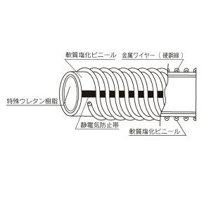トヨックス(TOYOX)トヨシリコーンサーモホース 耐熱・温水用途 TSITH-19(19x28) 20M