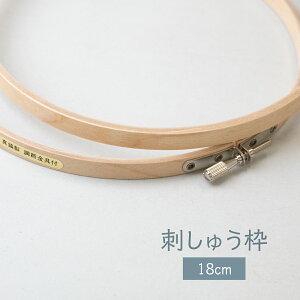刺しゅう枠18cm