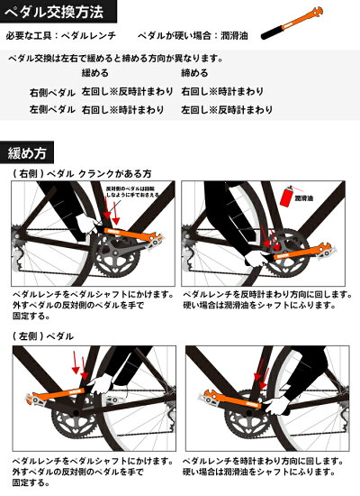 【あす楽全国送料無料】GORIXゴリックススーパーハイトルクペダルレンチ自転車15mmプロ向き万能工具高トルク全長370mm(SJ-C225)