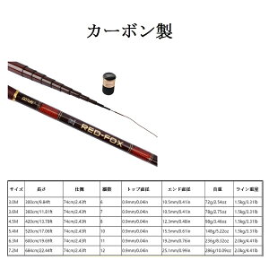 RED-FOX37渓流竿7.2m