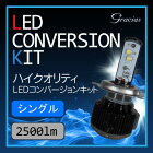 LEDコンバージョンキット