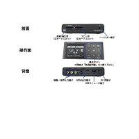 【レンタル】【1泊2日SDREC】アイオーデータアナレコアナログレコーダーIODATAGV-SDRECビデオキャプチャーUSBメモリSDレコーダー