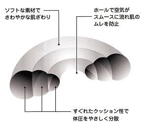 ヨック円座