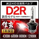 HIDバルブ D2R 4300K 6000K 8000K 12000K 選択式 モデル信玄 純正HID交換用バルブ