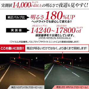 LED信玄XRH46000LMヘッドライトに車検対応2年保証配光調整ナシで簡単取付3000K6500K8000K10000K選べるケルビン数