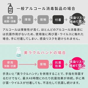 除菌抗菌ノンアルコール泡ハンドクリーナー美ラクルハンドミラクルハンド手500mlボトル洗い流し不要消臭泡タイプ除菌スプレーウイルス対策ハンドスプレー感染防止手洗い衛生用品洗面所抗菌効果子ども保湿
