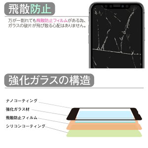 iPhoneXガラスフィルム全面保護iphonexiPhone8iPhone8Plusソフトフレーム画面保護フィルムアイフォンアイホン送料無料