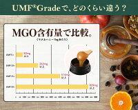 ★3個セット無農薬・無添加ニュージーランド天然蜂蜜/はちみつハニーバレー
