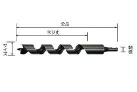 【スターエム】#28M-D240 ドリル24 No.28M 超硬座掘錐 標準径用