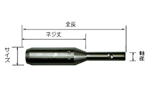 【スターエム/STAR-M】#28R-G210 ガイド21 No.28R 超硬アール座掘錐用