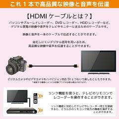 【ポイント2倍】HDMIケーブル1m1.0m100cmVer.2.0b4K8K3D対応スリム細線ハイスピード1メートル【メール便専用】PS3PS4レグザリンクビエラリンク業務用2m3m5m10mあります